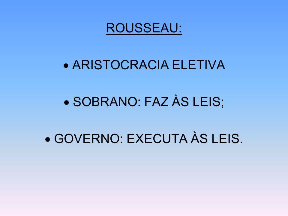 ROUSSEAU: ARISTOCRACIA ELETIVA SOBRANO: FAZ ÀS LEIS; GOVERNO: EXECUTA ÀS LEIS.
