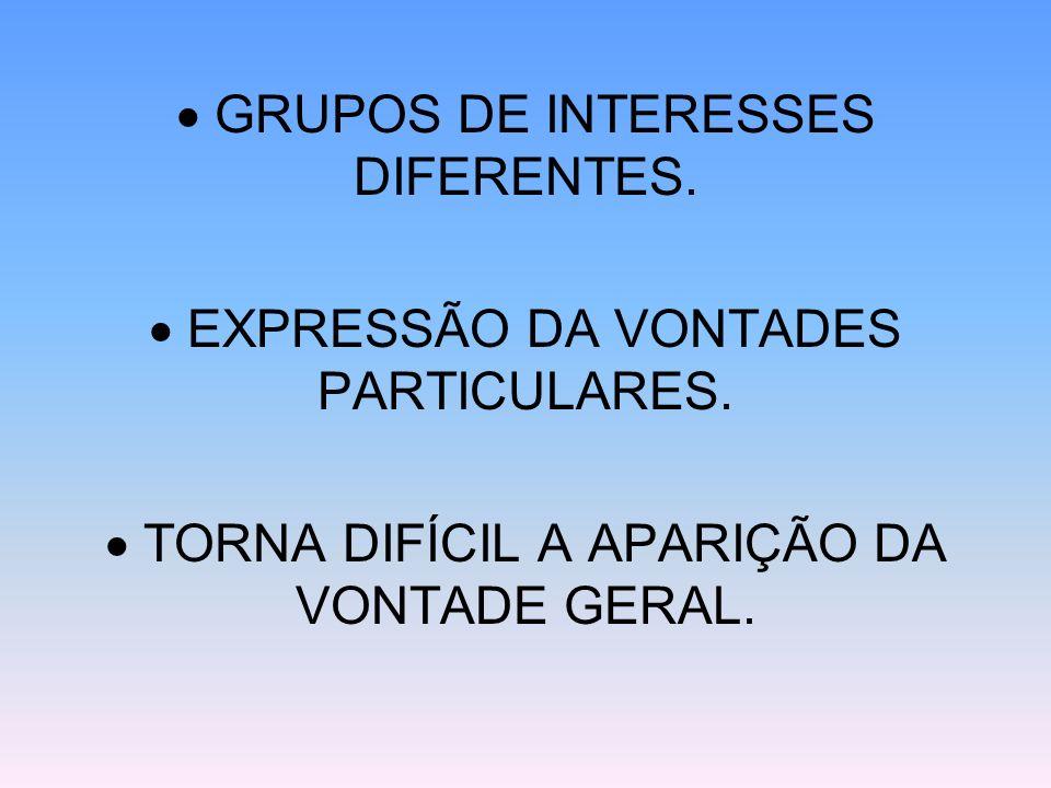 GRUPOS DE INTERESSES DIFERENTES. EXPRESSÃO DA VONTADES PARTICULARES. TORNA DIFÍCIL A APARIÇÃO DA VONTADE GERAL.