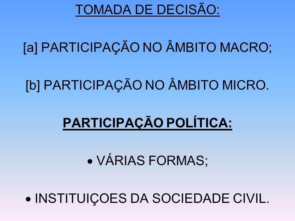 TOMADA DE DECISÃO: [a] PARTICIPAÇÃO NO ÂMBITO MACRO; [b] PARTICIPAÇÃO NO ÂMBITO MICRO. PARTICIPAÇÃO POLÍTICA: VÁRIAS FORMAS; INSTITUIÇOES DA SOCIEDADE
