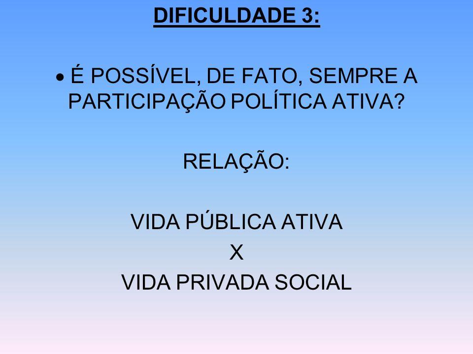 DIFICULDADE 3: É POSSÍVEL, DE FATO, SEMPRE A PARTICIPAÇÃO POLÍTICA ATIVA? RELAÇÃO: VIDA PÚBLICA ATIVA X VIDA PRIVADA SOCIAL