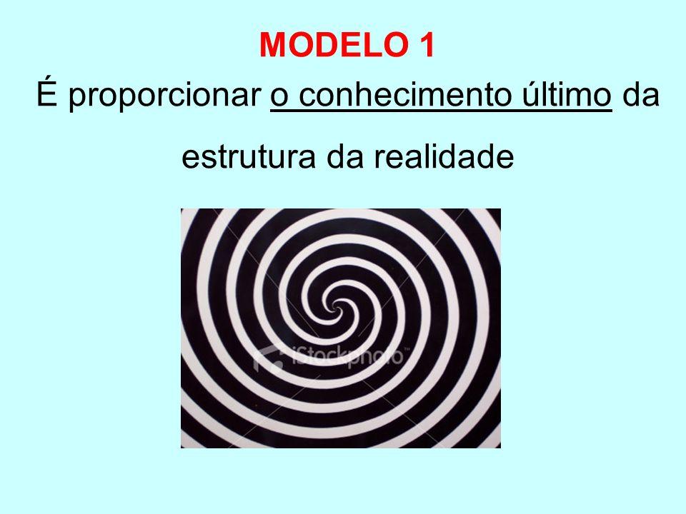 MODELO 1 É proporcionar o conhecimento último da estrutura da realidade