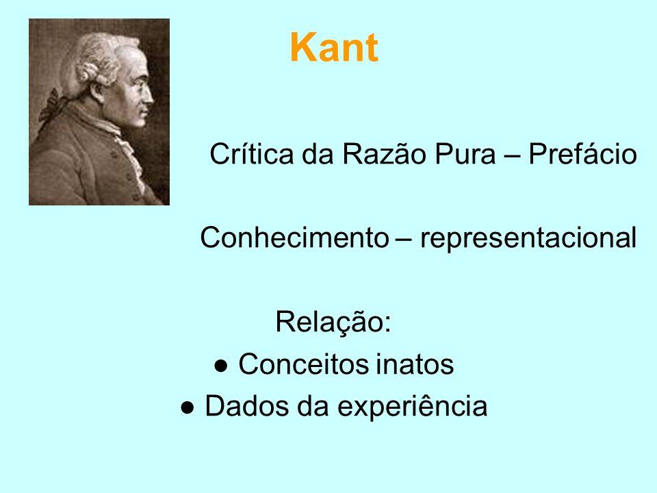 Kant Crítica da Razão Pura – Prefácio Conhecimento – representacional Relação: Conceitos inatos Dados da experiência