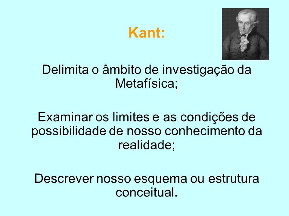 Kant: Delimita o âmbito de investigação da Metafísica; Examinar os limites e as condições de possibilidade de nosso conhecimento da realidade; Descrev