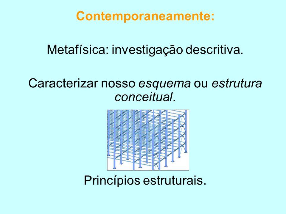 Contemporaneamente: Metafísica: investigação descritiva. Caracterizar nosso esquema ou estrutura conceitual. Princípios estruturais.