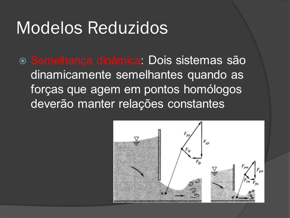 Modelos Reduzidos Semelhança dinâmica: Dois sistemas são dinamicamente semelhantes quando as forças que agem em pontos homólogos deverão manter relaçõ