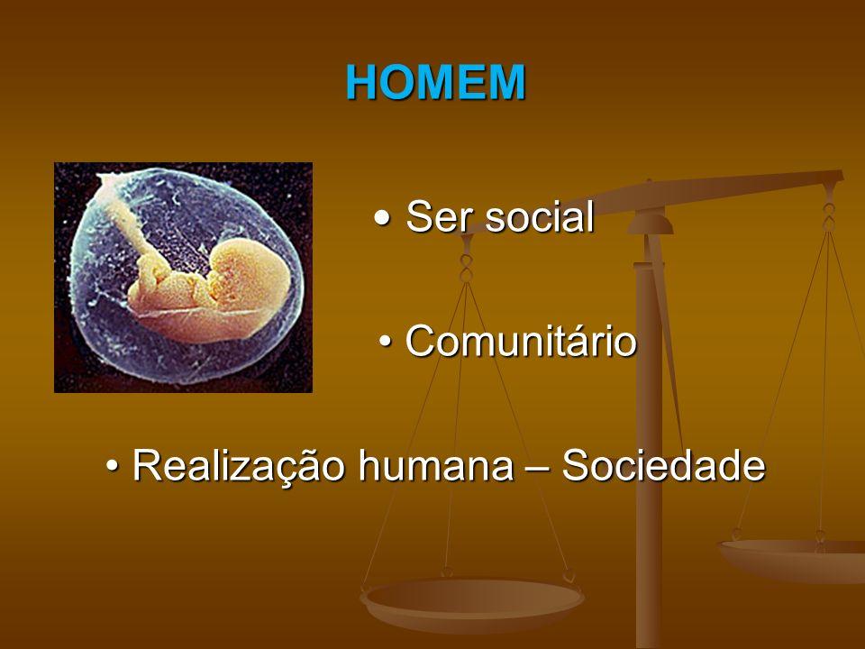 HOMEM Ser social Ser social Comunitário Comunitário Realização humana – Sociedade Realização humana – Sociedade
