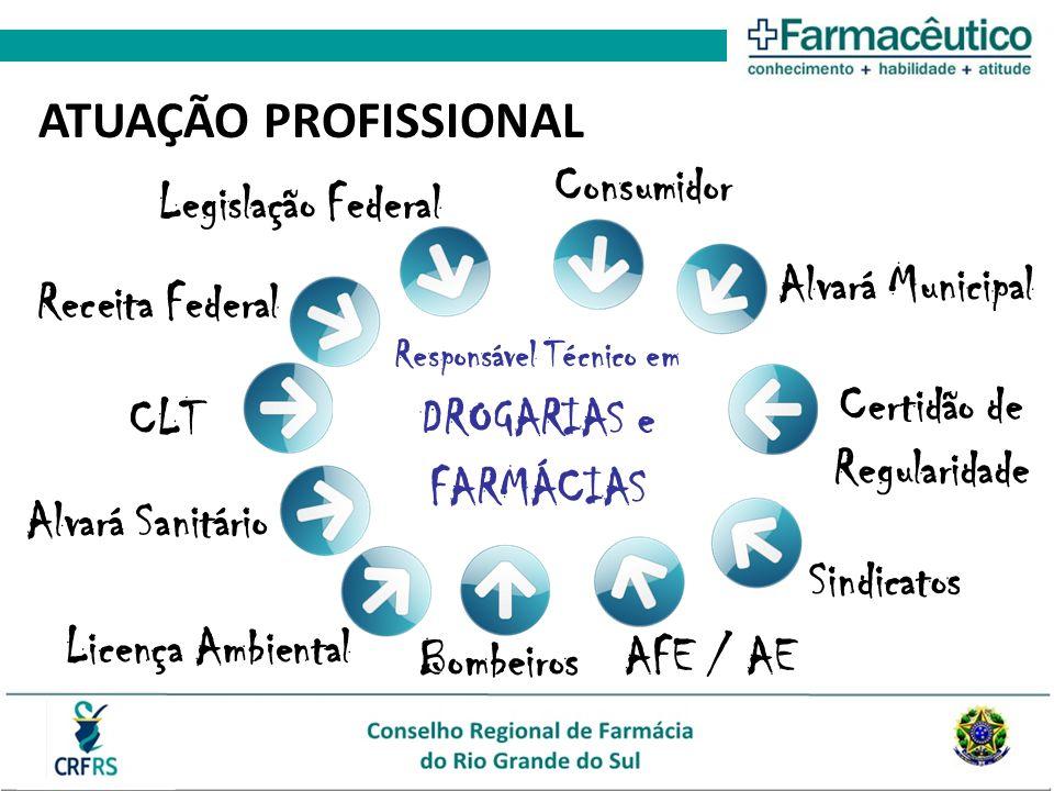 Responsável Técnico em DROGARIAS e FARMÁCIAS Consumidor ATUAÇÃO PROFISSIONAL Alvará Municipal Certidão de Regularidade Sindicatos Bombeiros AFE / AE L