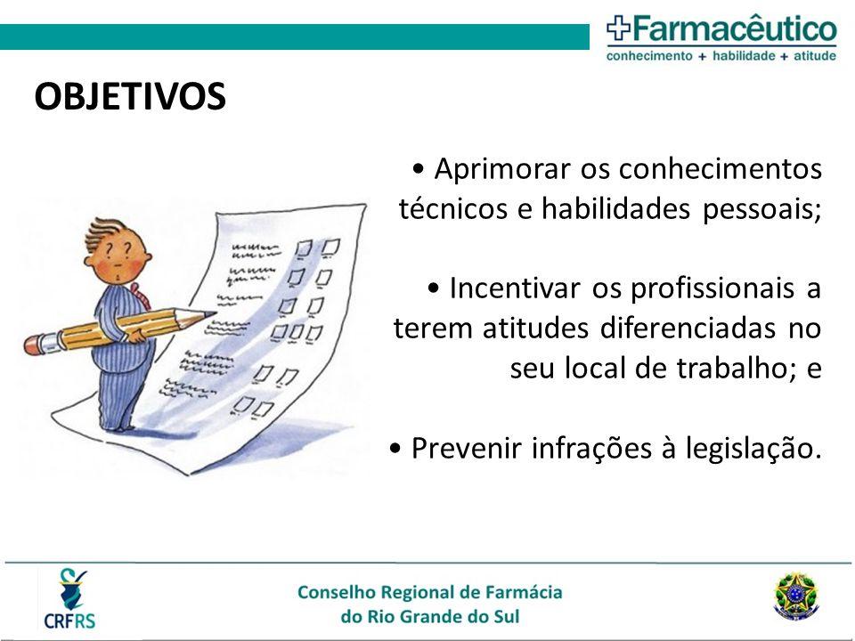 OBJETIVOS Aprimorar os conhecimentos técnicos e habilidades pessoais; Incentivar os profissionais a terem atitudes diferenciadas no seu local de trabalho; e Prevenir infrações à legislação.