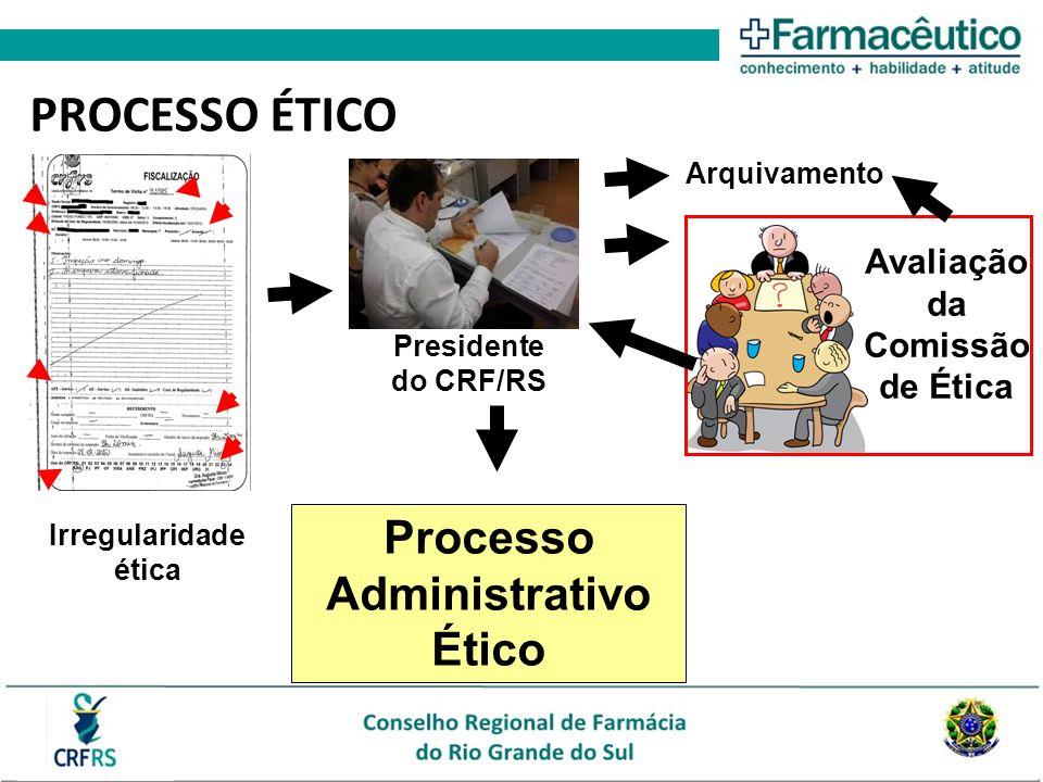 PROCESSO ÉTICO Irregularidade ética Presidente do CRF/RS Arquivamento Avaliação da Comissão de Ética Processo Administrativo Ético