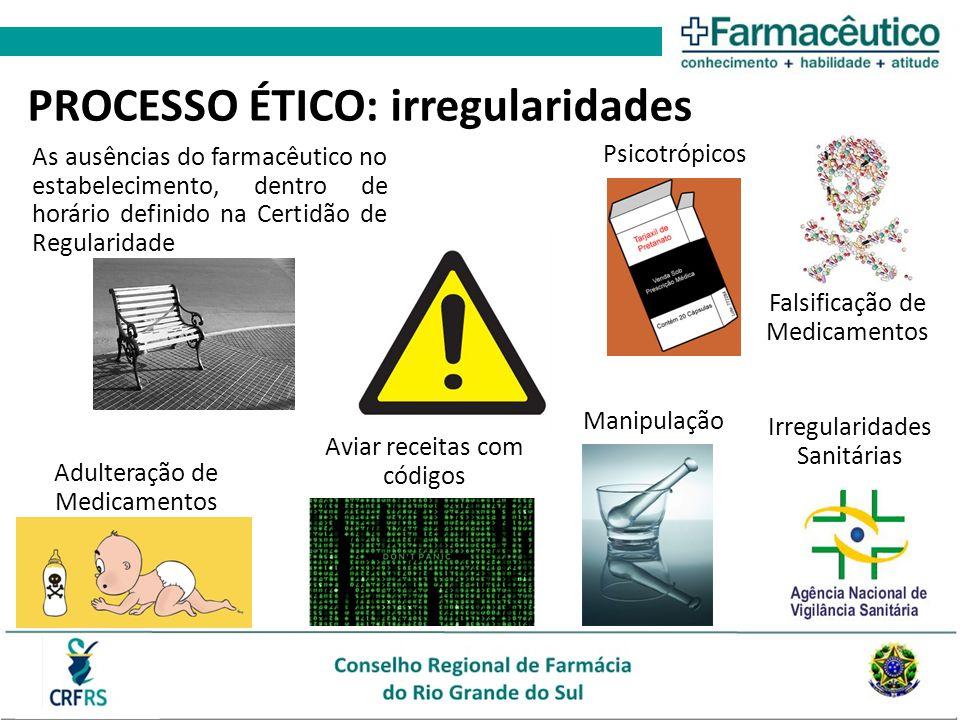 PROCESSO ÉTICO: irregularidades As ausências do farmacêutico no estabelecimento, dentro de horário definido na Certidão de Regularidade Irregularidade