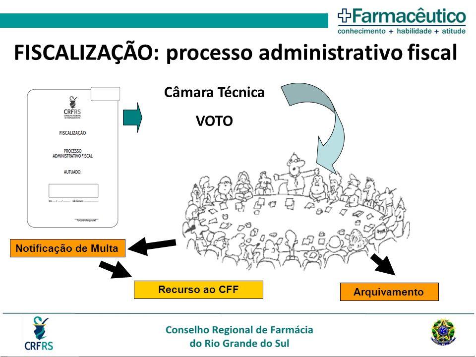 FISCALIZAÇÃO: processo administrativo fiscal Câmara Técnica VOTO Notificação de Multa Arquivamento Recurso ao CFF