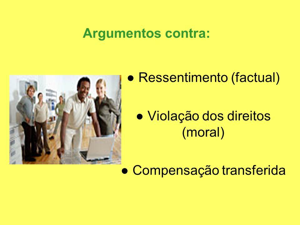 Ressentimento (factual) Violação dos direitos (moral) Compensação transferida Argumentos contra: