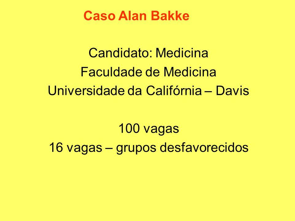 Candidato: Medicina Faculdade de Medicina Universidade da Califórnia – Davis 100 vagas 16 vagas – grupos desfavorecidos Caso Alan Bakke