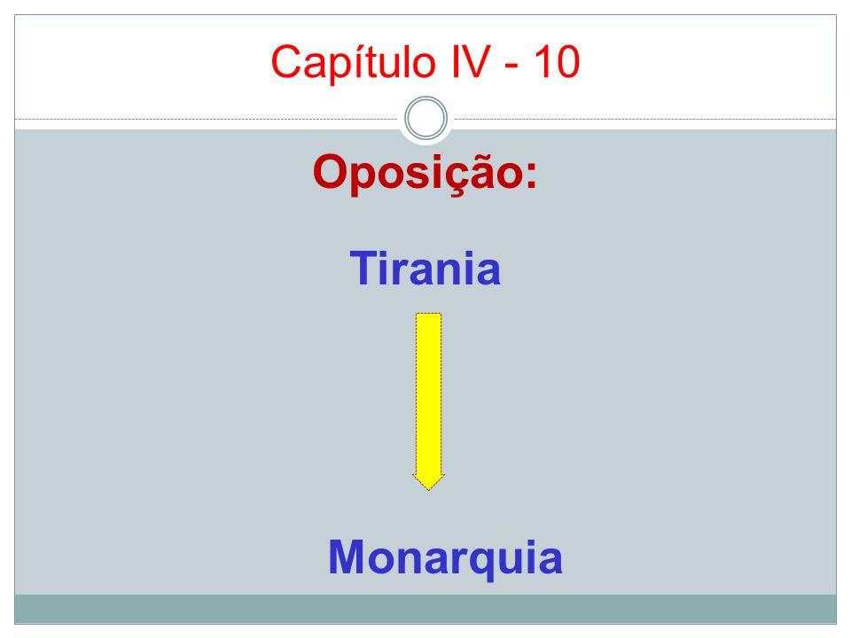 Capítulo IV - 10 Oposição: Tirania Monarquia