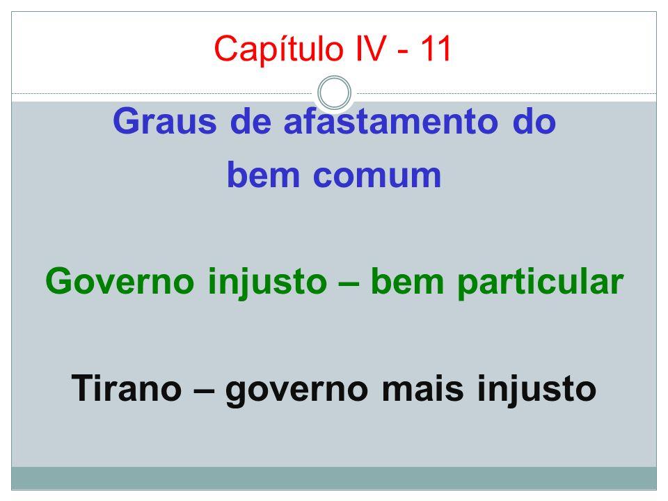 Capítulo IV - 11 Graus de afastamento do bem comum Governo injusto – bem particular Tirano – governo mais injusto