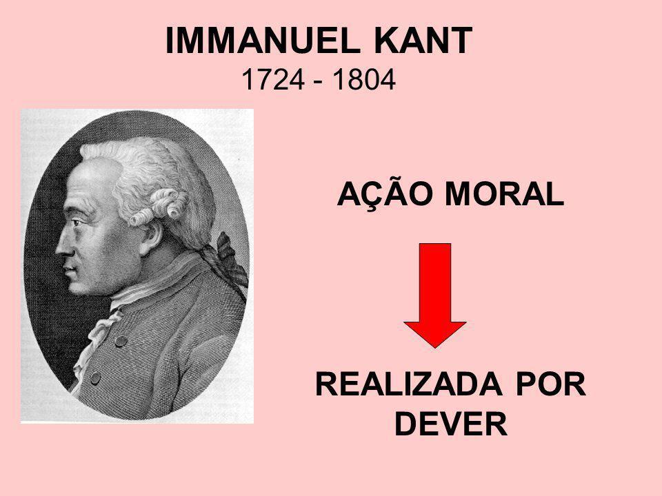 IMMANUEL KANT 1724 - 1804 AÇÃO MORAL REALIZADA POR DEVER