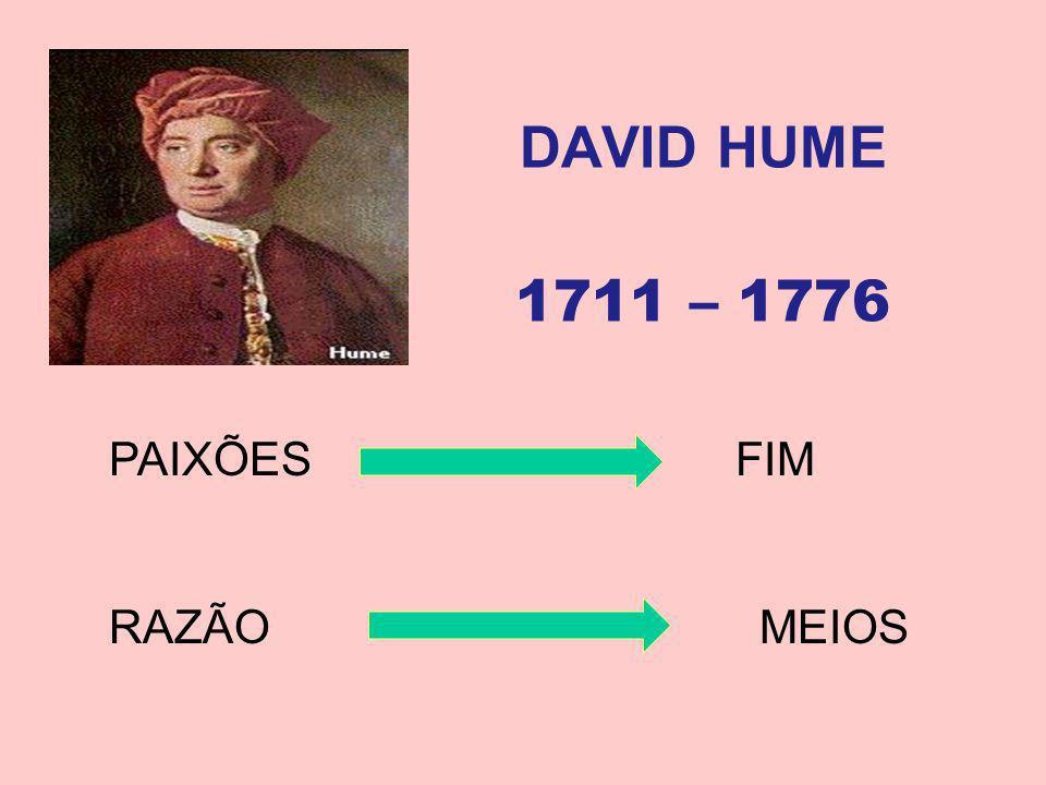 DAVID HUME 1711 – 1776 PAIXÕES FIM RAZÃO MEIOS