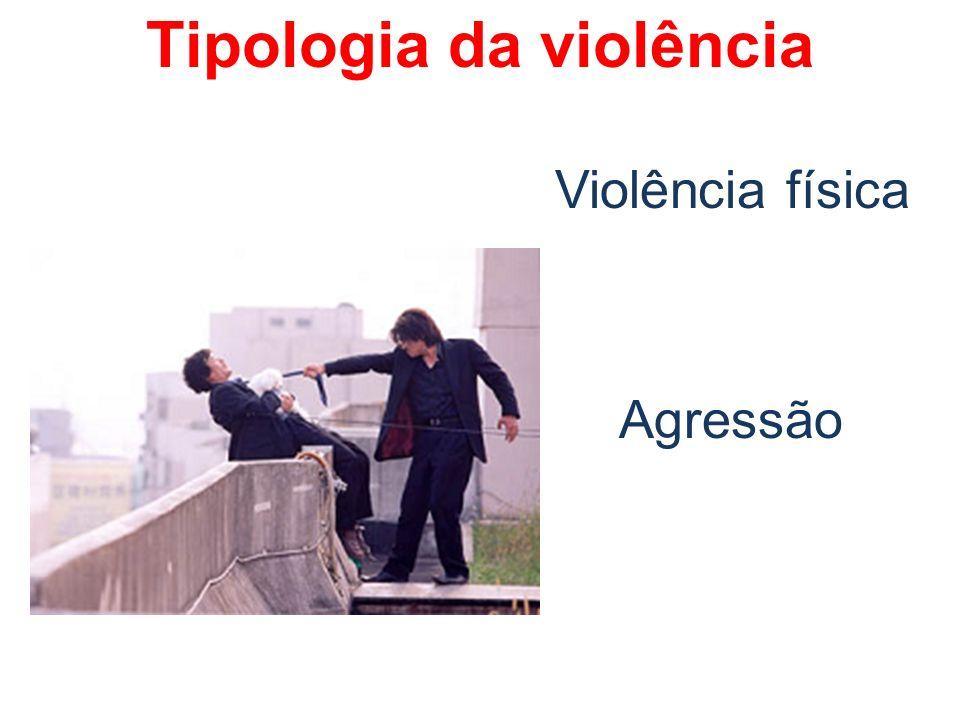 Tipologia da violência Violência física Agressão