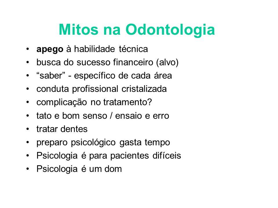 Mitos na Odontologia apego à habilidade técnica busca do sucesso financeiro saber específico de cada área conduta profissional cristalizada complicação no tratamento.