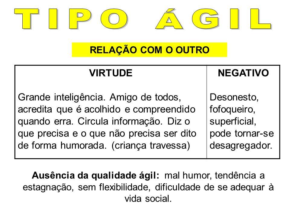 Ausência da qualidade ágil: mal humor, tendência a estagnação, sem flexibilidade, dificuldade de se adequar à vida social. VIRTUDE Grande inteligência