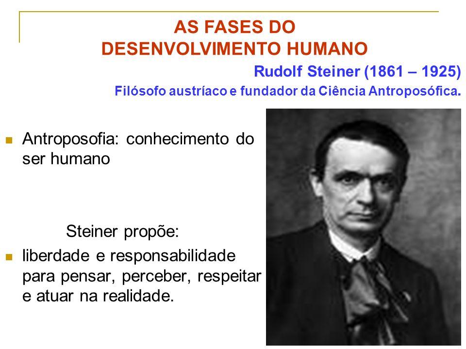 Delcimar de Oliveira Cunha Psicopedagoga Fim do terceiro setênio, pensamentos autônomos e então pergunta-se: Quem sou eu.