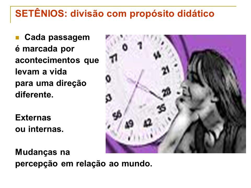 Delcimar de Oliveira Cunha Psicopedagoga PRIMEIRO SETÊNIO - 0 a 7 anos A grande dinâmica é a imitação.