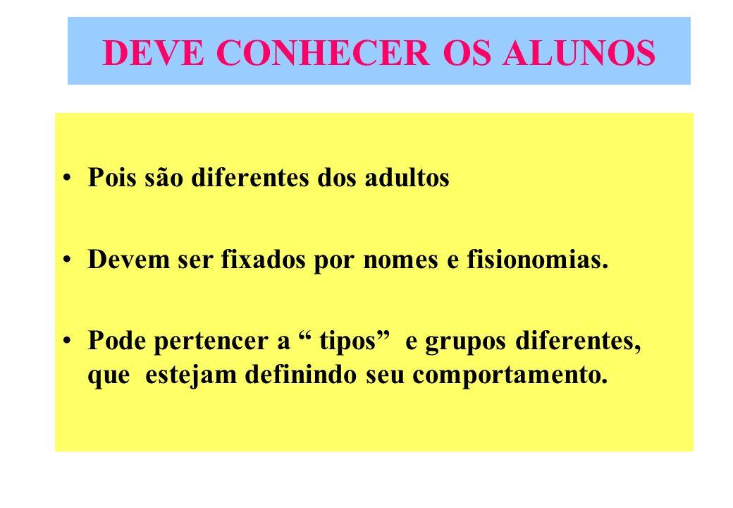 DEVE CONHECER OS ALUNOS Pois são diferentes dos adultos Devem ser fixados por nomes e fisionomias. Pode pertencer a tipos e grupos diferentes, que est