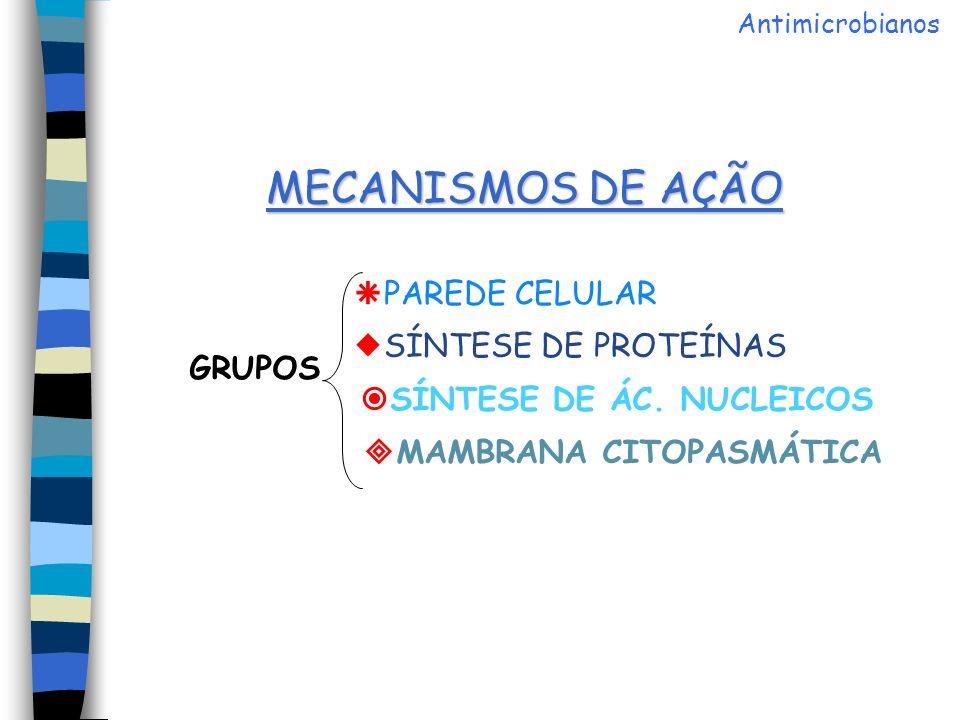 MECANISMOS DE AÇÃO GRUPOS PAREDE CELULAR SÍNTESE DE PROTEÍNAS SÍNTESE DE ÁC. NUCLEICOS MAMBRANA CITOPASMÁTICA Antimicrobianos
