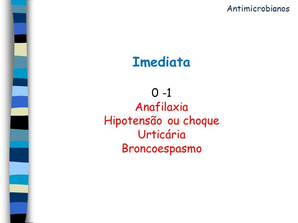 Imediata 0 -1 Anafilaxia Hipotensão ou choque Urticária Broncoespasmo Antimicrobianos