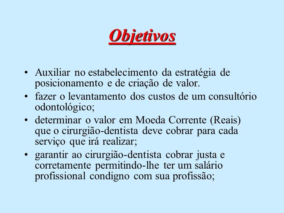 SEQUÊNCIA DE CÁLCULO DETERMINAR O FATOR COMPENSADOR DE CADA PROCEDIMENTO.