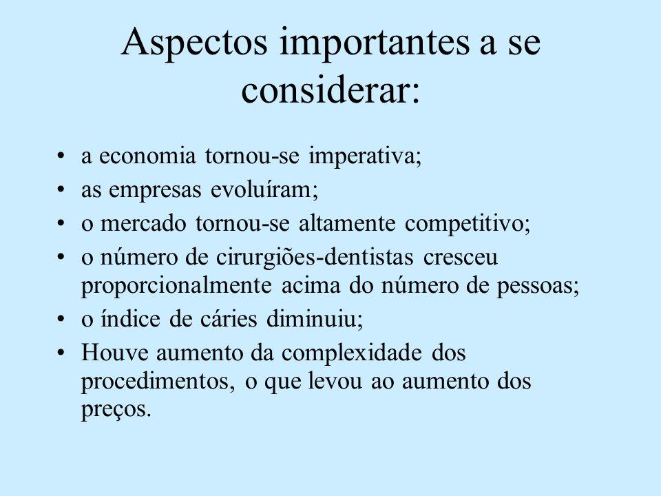 Capítulo VII DOS HONORÁRIOS PROFISSIONAIS I - a condição sócio-econômica do paciente e da comunidade; II - o conceito do profissional; III - o costume do lugar; Art.