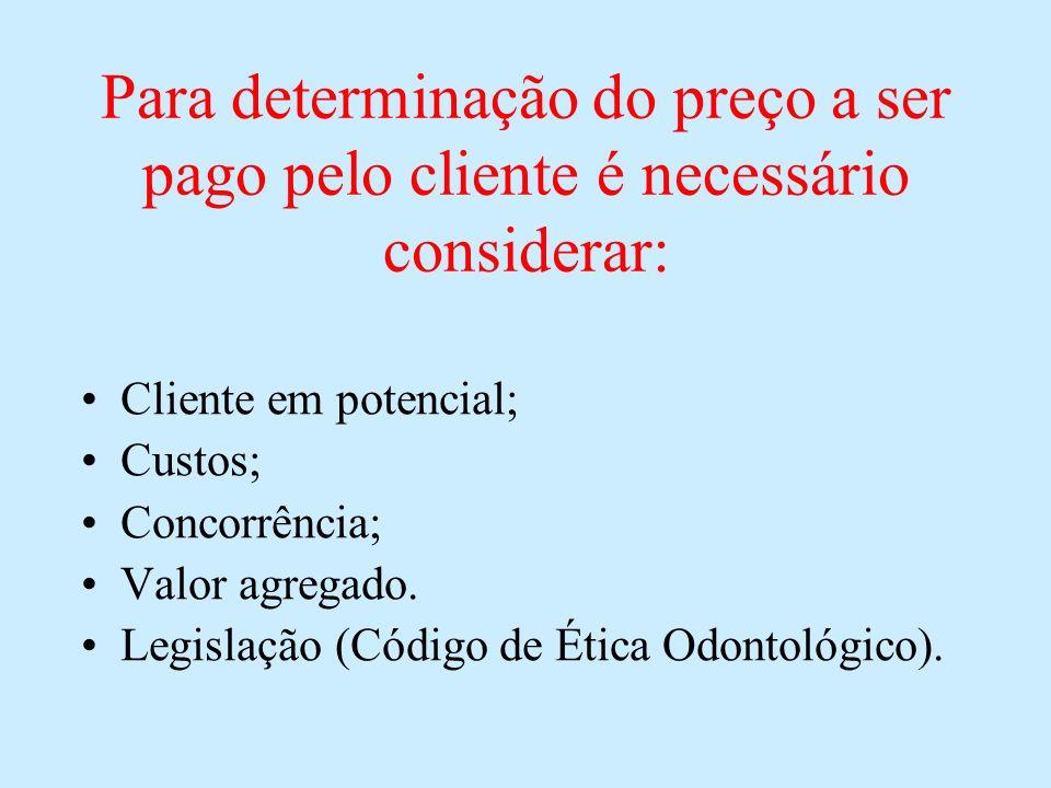 Análise de Risco Empresarial.