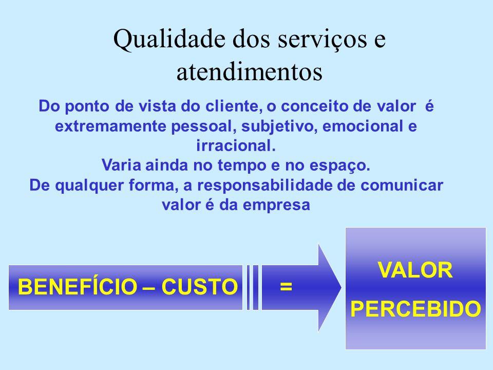 SEQUÊNCIA DE CÁLCULO CÁLCULO DO VALOR DA UNIDADE DE TEMPO = > UT = que corresponde a 5 minutos: UT = V.H.I 12