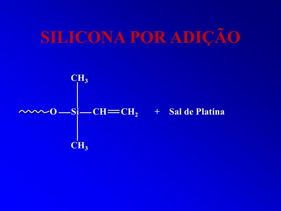 SILICONA POR ADIÇÃO CH 3 O Si CH CH 2 + Sal de Platina CH 3