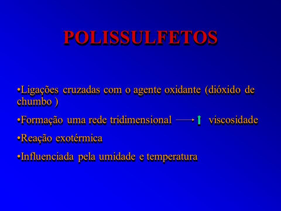 POLISSULFETOSPOLISSULFETOS Ligações cruzadas com o agente oxidante (dióxido de chumbo )Ligações cruzadas com o agente oxidante (dióxido de chumbo ) Fo