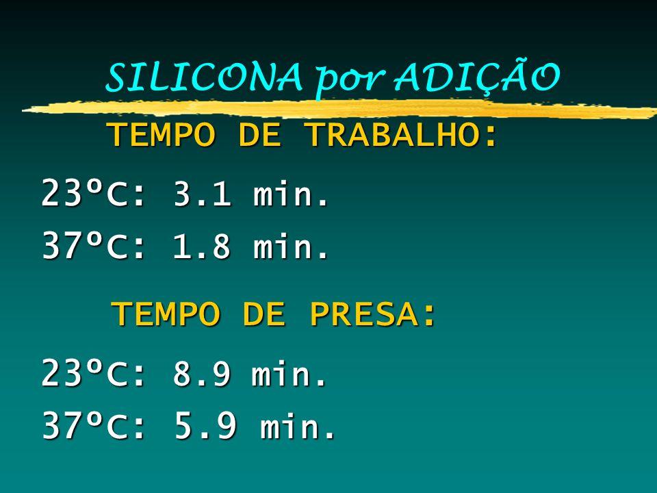 SILICONA por ADIÇÃO TEMPO DE TRABALHO: TEMPO DE TRABALHO: 23ºC: 3.1 min. 37ºC: 1.8 min. TEMPO DE PRESA: TEMPO DE PRESA: 23ºC: 8.9 min. 37ºC: 5.9 min.