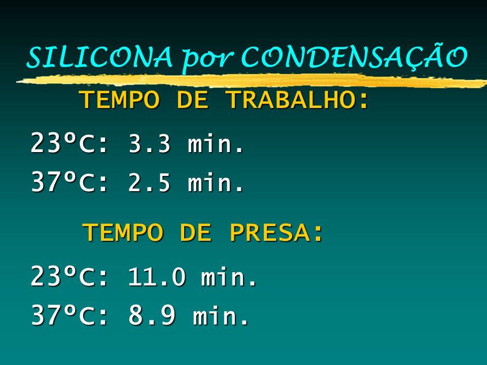 SILICONA por CONDENSAÇÃO TEMPO DE TRABALHO: TEMPO DE TRABALHO: 23ºC: 3.3 min. 37ºC: 2.5 min. TEMPO DE PRESA: TEMPO DE PRESA: 23ºC: 11.0 min. 37ºC: 8.9