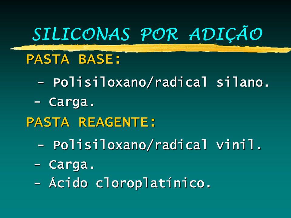 SILICONAS POR ADIÇÃO PASTA BASE: PASTA BASE: - Polisiloxano/radical silano. - Polisiloxano/radical silano. - Carga. - Carga. PASTA REAGENTE: PASTA REA
