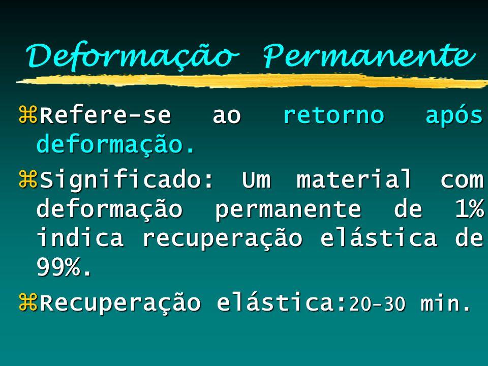 Deformação Permanente zRefere-se ao retorno após deformação. zSignificado: Um material com deformação permanente de 1% indica recuperação elástica de