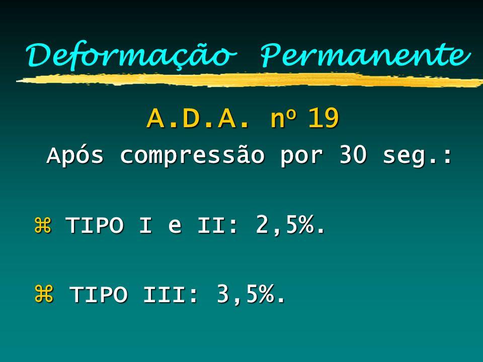 Deformação Permanente A.D.A. n o 19 A.D.A. n o 19 Após compressão por 30 seg.: Após compressão por 30 seg.: z TIPO I e II: 2,5%. z TIPO III: 3,5%.