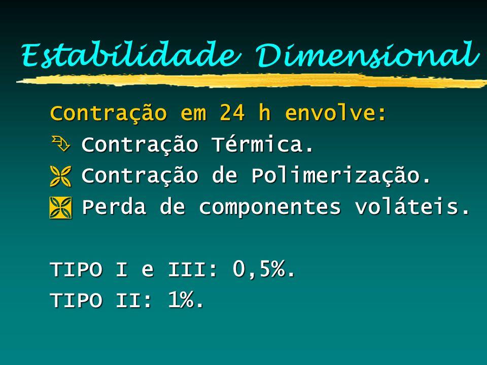 Estabilidade Dimensional Contração em 24 h envolve: Ê Contração Térmica. Ë Contração de Polimerização. Ì Perda de componentes voláteis. TIPO I e III: