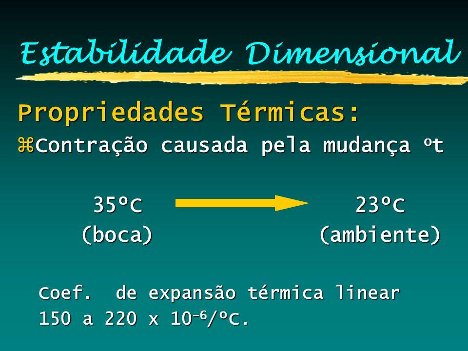 Estabilidade Dimensional Propriedades Térmicas: zContração causada pela mudança o t 35ºC 23ºC 35ºC 23ºC (boca) (ambiente) (boca) (ambiente) Coef. de e