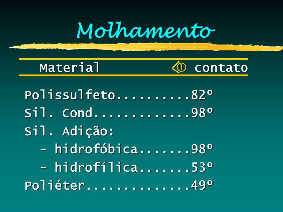 Molhamento Material contato Material contatoPolissulfeto..........82º Sil. Cond.............98º Sil. Adição: - hidrofóbica.......98º - hidrofóbica....