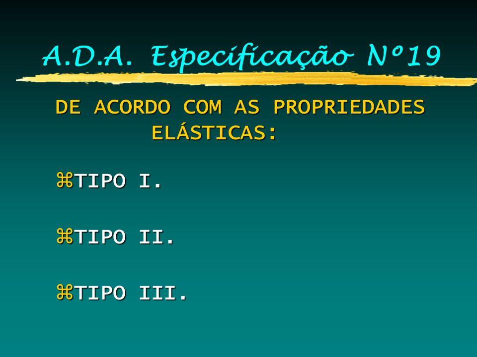 Deformação Permanente Material Deformação % Material Deformação % Polissulfeto 3-4 Sil.