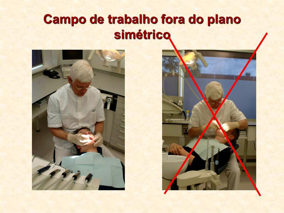 Foto 8 rechter foto van 9 Campo de trabalho fora do plano simétrico
