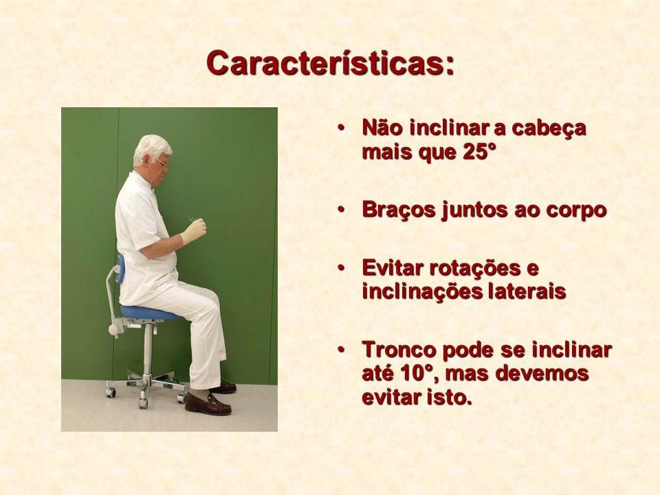 Características: Não inclinar a cabeça mais que 25°Não inclinar a cabeça mais que 25° Braços juntos ao corpoBraços juntos ao corpo Evitar rotações e i
