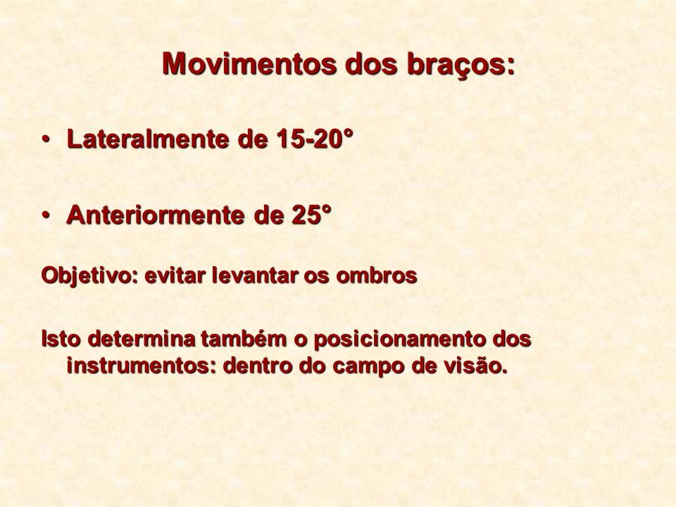 Movimentos dos braços: Lateralmente de 15-20°Lateralmente de 15-20° Anteriormente de 25°Anteriormente de 25° Objetivo: evitar levantar os ombros Isto