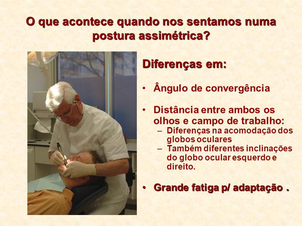 O que acontece quando nos sentamos numa postura assimétrica? Diferenças em: Ângulo de convergência Distância entre ambos os olhos e campo de trabalho: