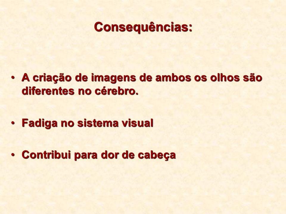 Consequências: A criação de imagens de ambos os olhos são diferentes no cérebro.A criação de imagens de ambos os olhos são diferentes no cérebro. Fadi
