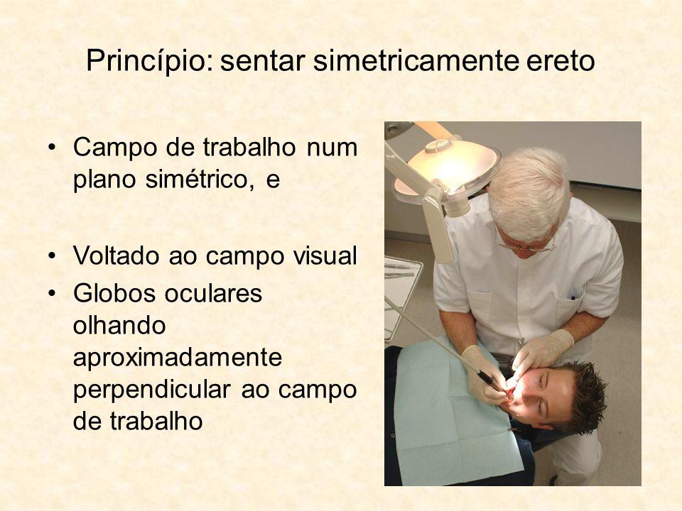 Princípio: sentar simetricamente ereto Campo de trabalho num plano simétrico, e Voltado ao campo visual Globos oculares olhando aproximadamente perpen
